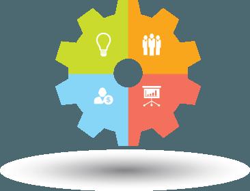 Desenvolvimento de Sistemas Personalizados